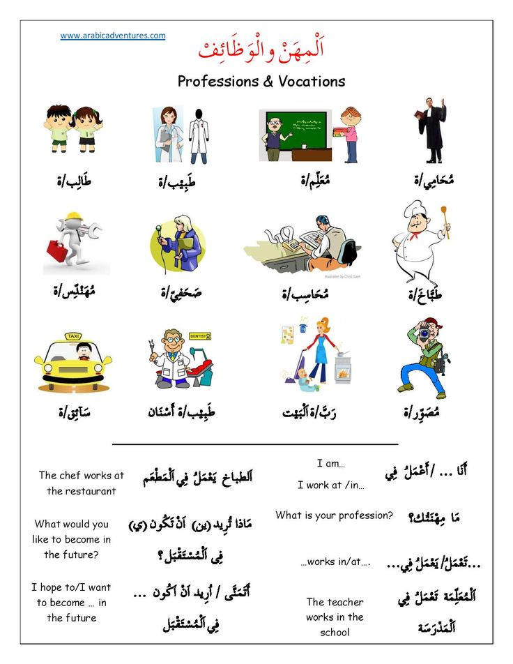 Professions and Vocations in Arabic
