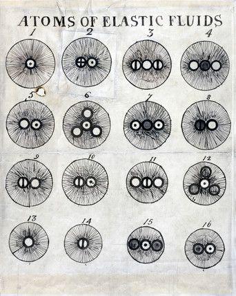Dalton, John -- Dalton's diagram representing the atoms of elastic fluids, 1806-1807. -- High quality art prints, canvases, postcards, mugs -- SSPL Prints
