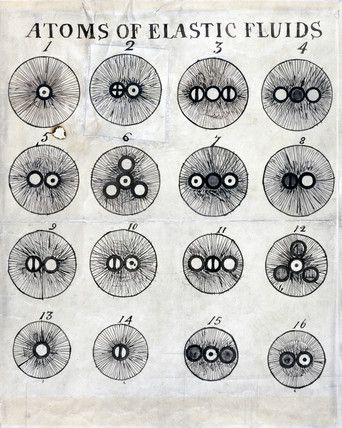 Dalton, John -- Dalton's diagram representing the atoms of elastic fluids, 1806-1807. Free image on http://wellcomeimages.org/