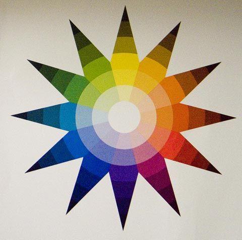 A roda de cores desenvolvida por Johannes Itten é baseada no espectro visível e formada por 12 cores, entre elas as chamadas cores primárias - azul, vermelho e amarelo que são muito próximas às cores primárias da teoria subtractiva e além disso, são usadas como cores primárias por pintores e artistas em geral.