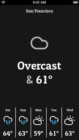 Conditions — Beautiful Weather Info on the Go!  By Rubber Duck Software