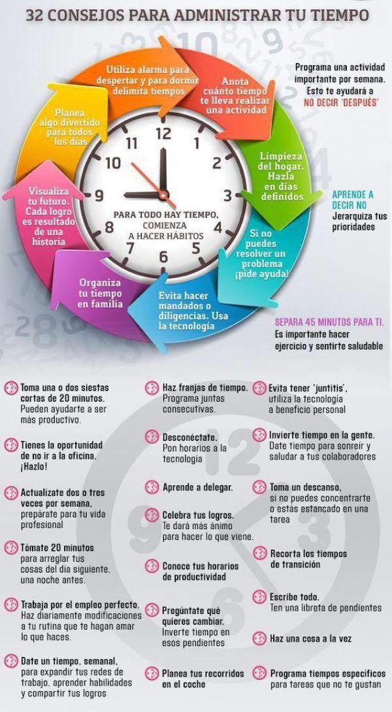 Reloj de la productividad