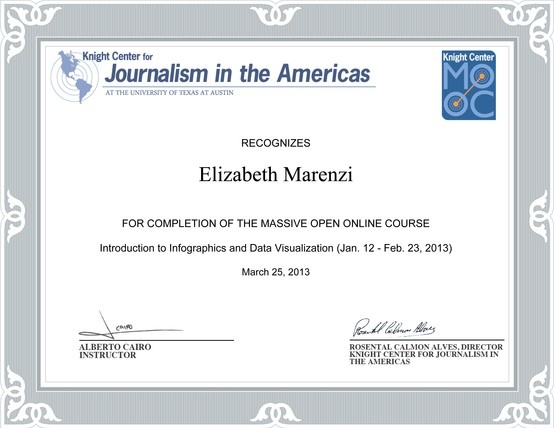 "Completed ""Introduction to infographics and data visualisation"" through the Knight Center for Journalism in the Americas (at the University of Texas at Austin). The course was led by Alberto Cairo, author of The Functional Art: An Introduction to Information Graphics and Visualization."