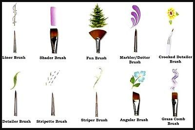 10 Types of Nail Art Brushes and How to Use Them | eBay