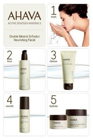 Give yourself a facial