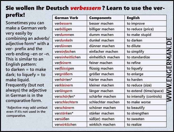 290 best german grammar images on pinterest german grammar learn german and german language. Black Bedroom Furniture Sets. Home Design Ideas