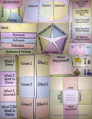 Common Core and So Much More: Reading Interactive Notebooks