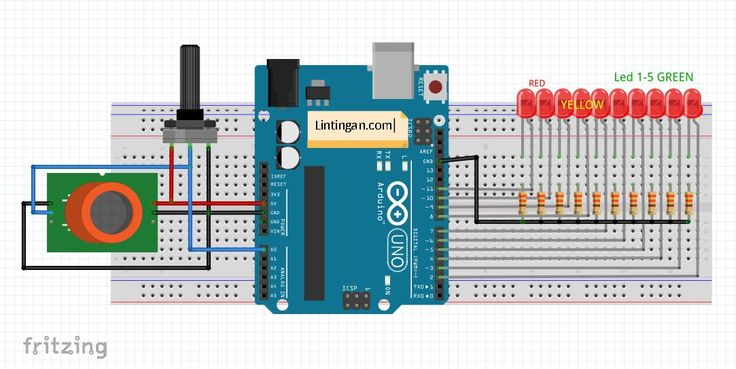 Detection Sensor Levels Alcohol With Arduino Sensor Mq 3