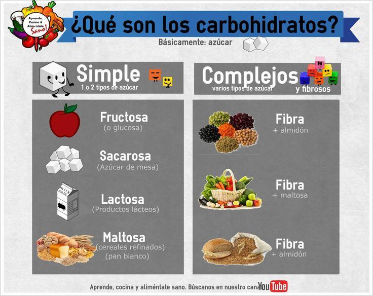 54 best images about Aprende, Cocina y Aliméntate Sano on