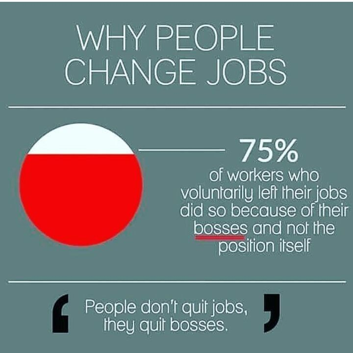 People Donu0027t Quit Jobs They Quit Bosses