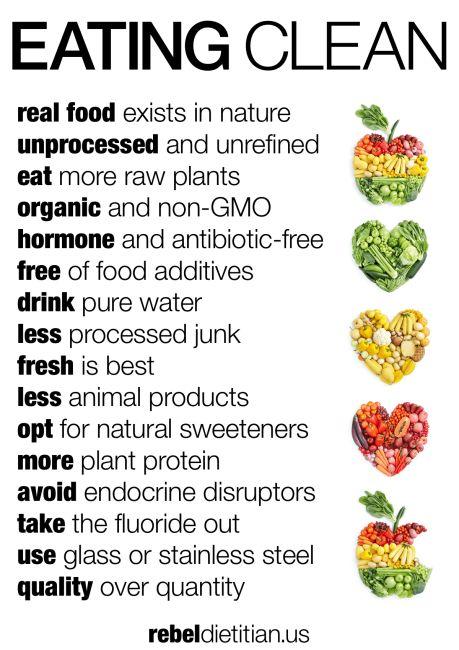 Eat Clean Manifesto   rebelDIETITIAN.US