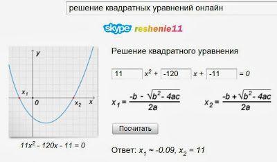 Курсы ГИА и ЕГЭ по Алгебре: Репетитор ЕГЭ по математике/ Простая Математика. У...