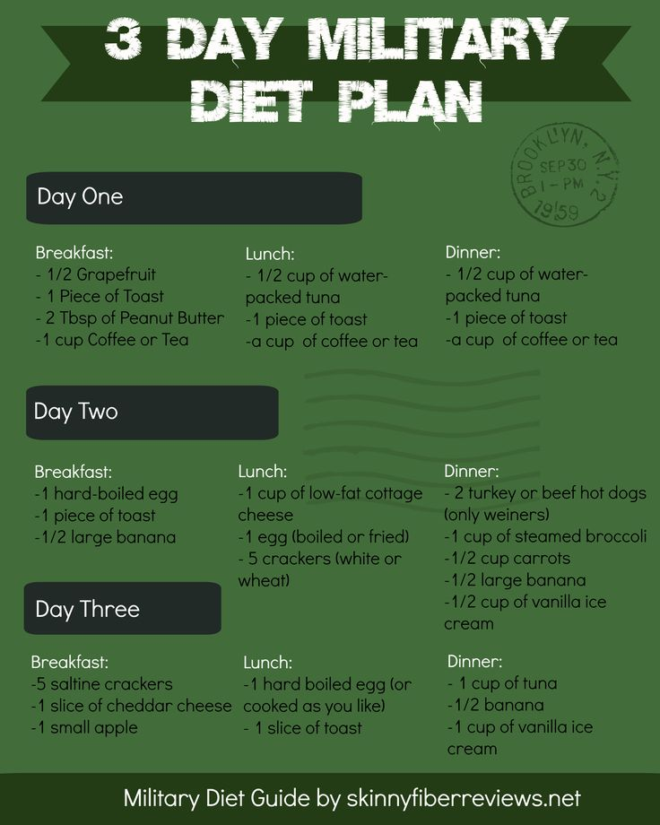 Military Diet Menu - 3 Day Diet Plan This is a great printable to help you stay on track on the military diet and have an outline of what you need for breakfast, lunch and dinner. #militarydiet #3daydiet