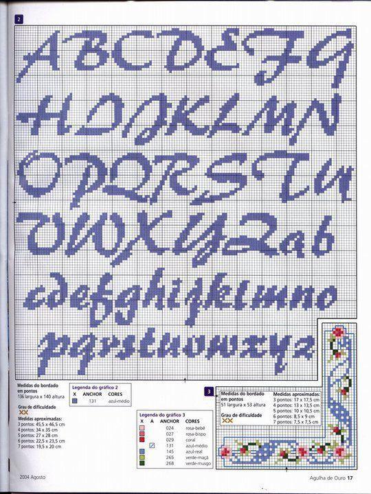 Avete schemischemi di lettere a punto croce? : Forum Maternità - Il bimbo è nato - alFemminile