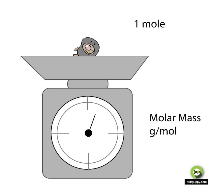 Molar mass is the weight of one mole of any chemical compounds. How do you calculate molar mass of element (hydrogen)? Molar mass for an element is simply the atomic mass of the element Molar mass of hydrogen = atomic Read More ...