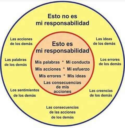 Ser feliz es tu responsabilidad
