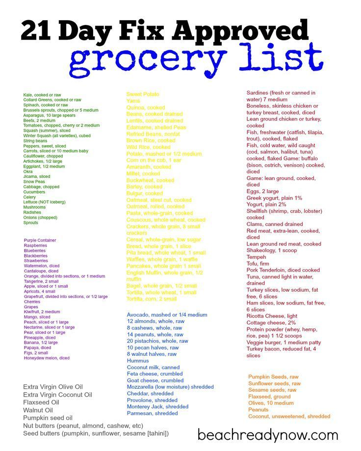 21-Day Fix Food List If you're starting the 21-Day Fix, here is a list of foods that is 21-Day Fix approved. If you can't find them at your local grocery store,