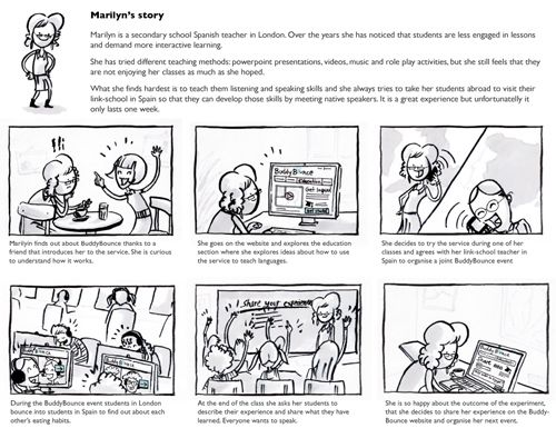 Storyboards + persona use cases