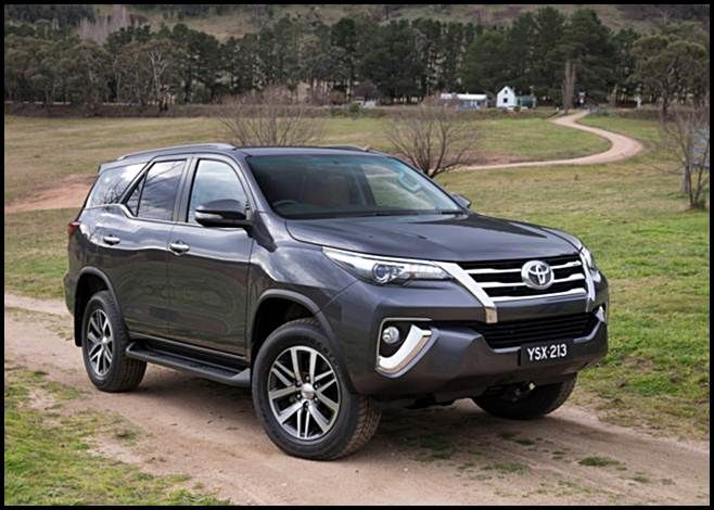 2016 Toyota 4Runner V8 Towing Capacity UK