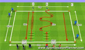 Image result for soccer speed drills