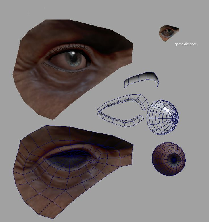 FaceTopology - polycount