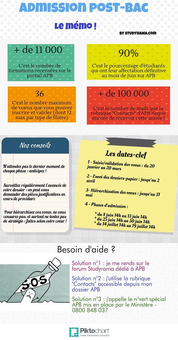 APB: le mémo Admission Post Bac par Studyrama! | Admission-Postbac.fr | Bac 2015 | Formations | Studyrama.com