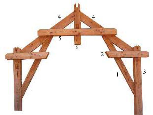 Une maison en paille, dans sa structure la plus répandue est constituée d'une ossature bois, pour contenir les ballots, rattachée à la charpente. Une des premières étapes est justement la construction de la charpente et sa couverture, de manière à poser...