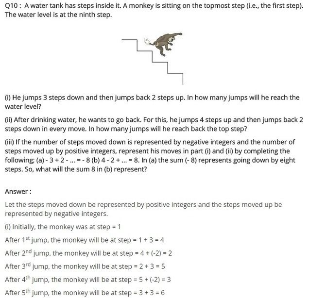 Pin By Ncert Solutions On Cbse Tuts Math Integers Maths Ncert Solutions Math