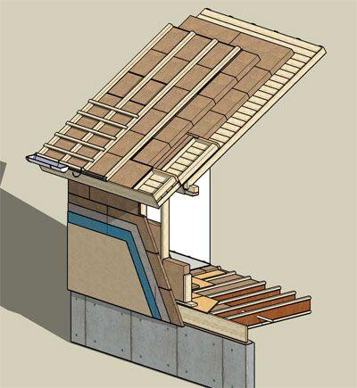 les 41 meilleures images propos de toitures couvertures sur pinterest une ligne toits et fils. Black Bedroom Furniture Sets. Home Design Ideas