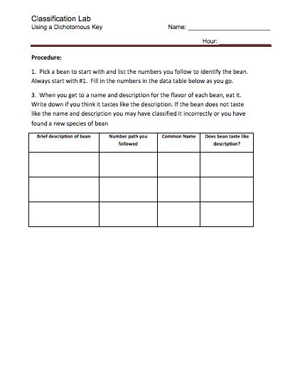 Here's a dichotomous key lab that includes an updated key for Jelly Belly jelly beans.