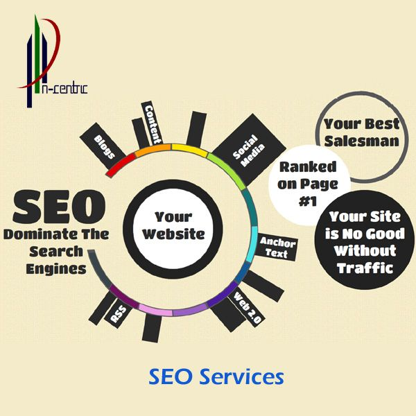 Best seo services in uk #seoservicesinuk #ncentrictechnologies