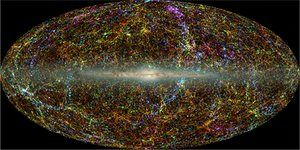 Our view of the cosmic web
