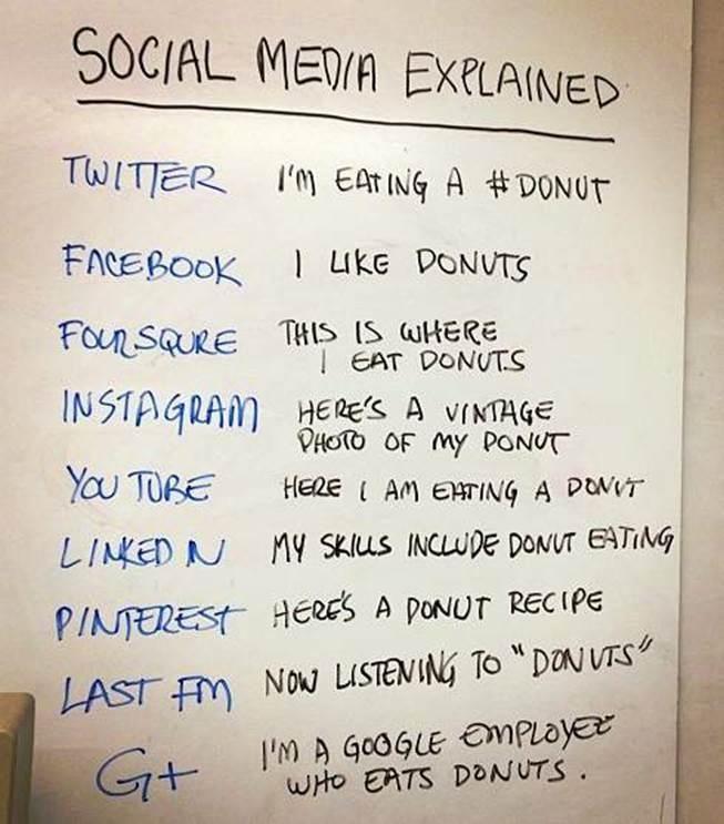 Social Media Explained. Brilliant!
