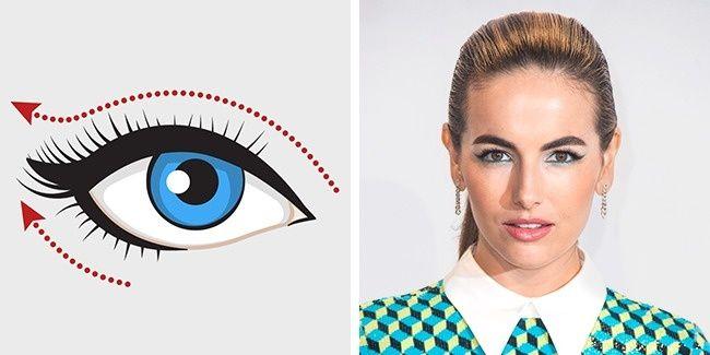 Как подобрать стрелки для своей формы глаз. Обсуждение на LiveInternet - Российский Сервис Онлайн-Дневников