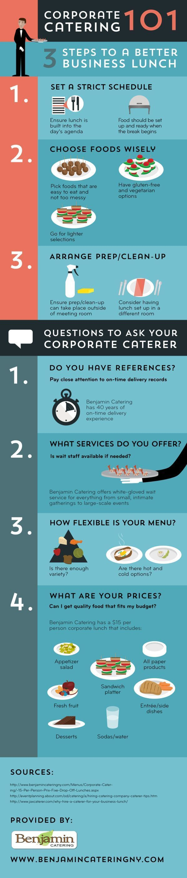 Food infographic  You should always ask about prices when narrowing down your corporate catering o