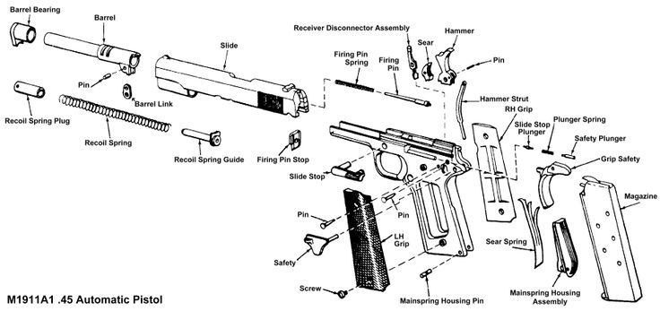 1911 parts exploded view
