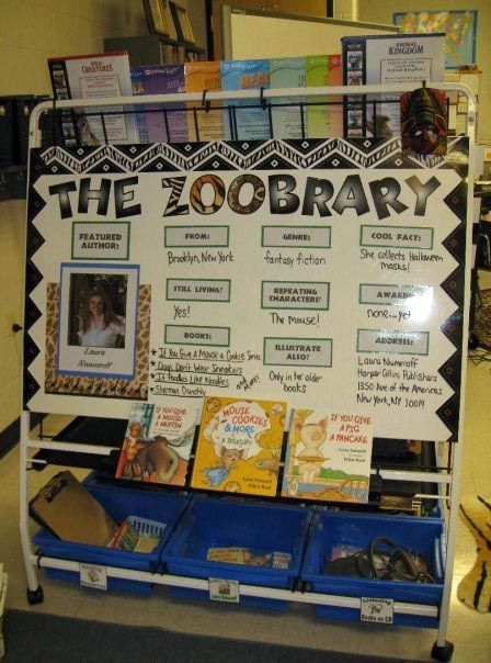 14 Best Images About Zoo Classroom Theme On Pinterest