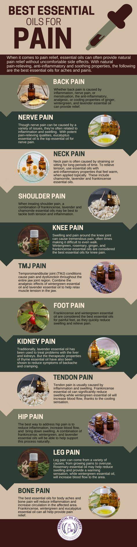 Best Essential Oils for Pain Management - Back, Nerve, Neck, Shoulder & Knee by juana