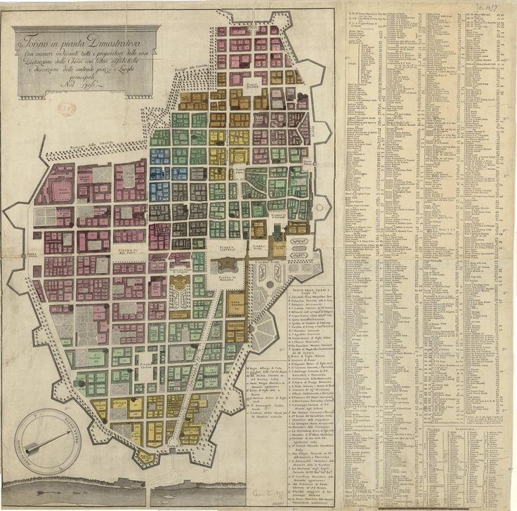 #turin #map 1796