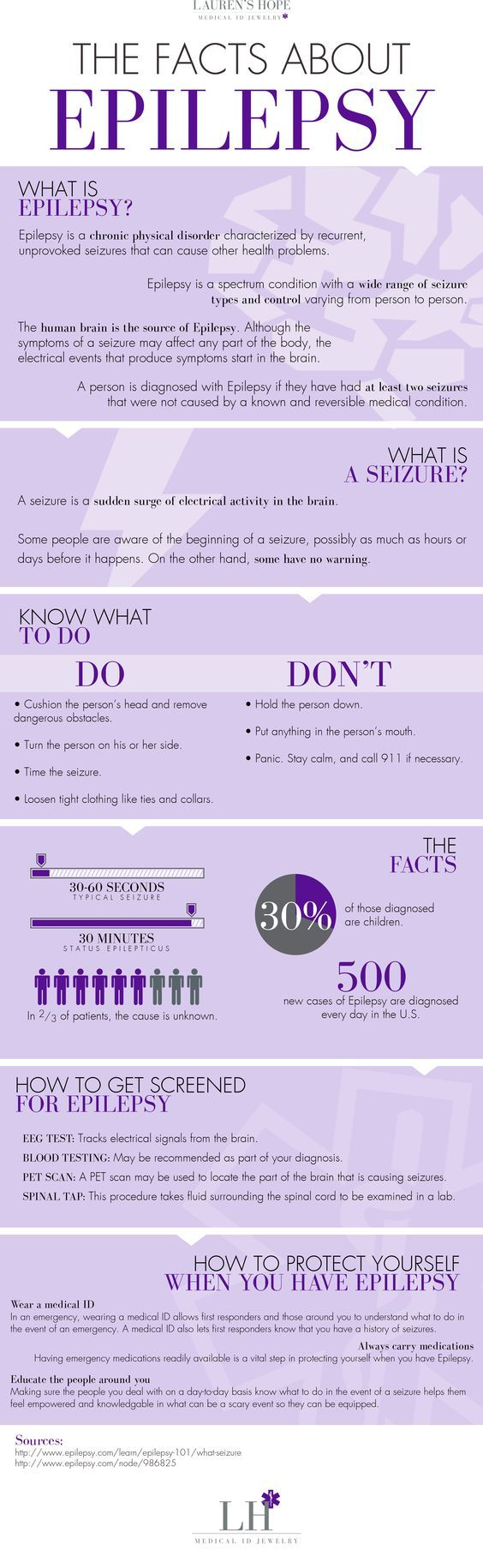The Facts About Epilepsy. This chart shows you the facts about epilepsy and also teaches you how to get screened for it and how to protect yourself when you have epilepsy.