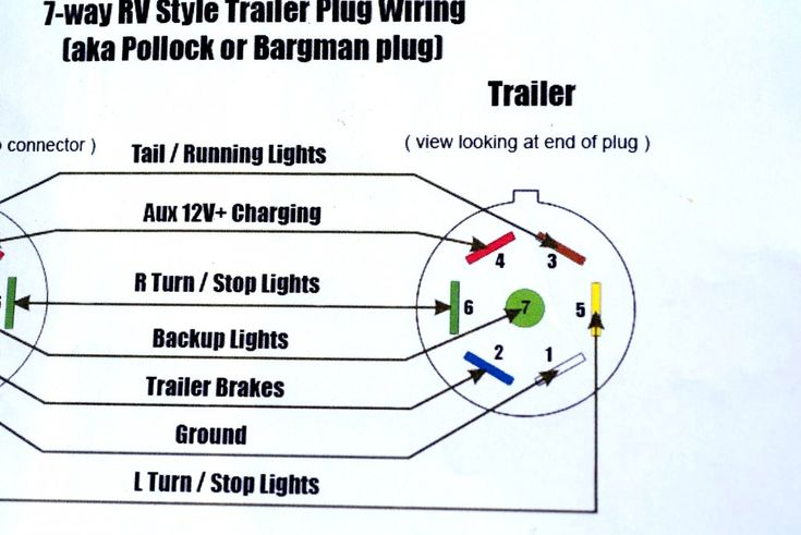 Wiring Diagram For Trailer Hookup Http Bookingritzcarlton Info Wiring Diagram For Trailer Ho Trailer Wiring Diagram Trailer Light Wiring Boat Trailer Lights