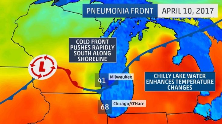 'Pneumonia Front' Hits Milwaukee, Chicago, Plunging Temperatures in Minutes | The Weather Channel