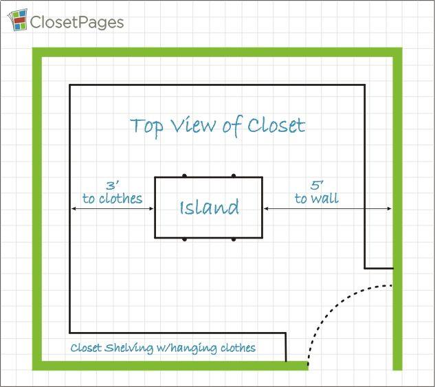 Master Bedroom Closet Dimensions Part 27 Custom Island Top View