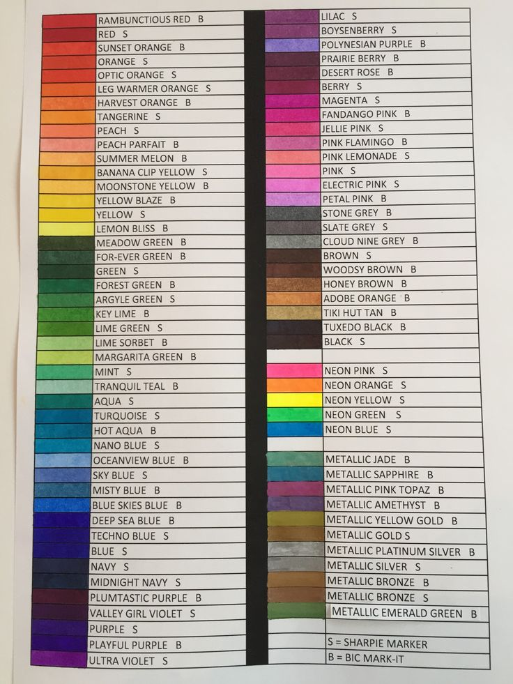 Color Chart For Sharpie and Bic Mark-It Markers