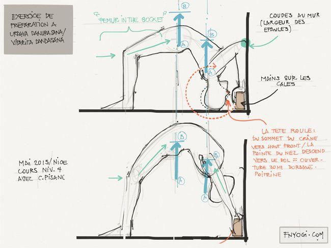 exercice de préparation à Urdhva Danurasana - posture de la roue | Iyengar Yoga TT Notes