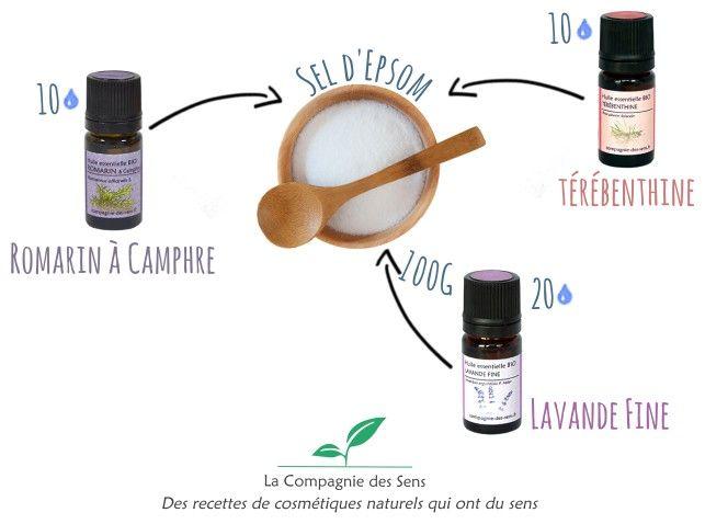 Réaliser un sel de bain décontractant musculaire à base d'huiles essentielles avec 4 ingrédients   - 20 gouttes d'huile essentielle de Lavande Fine   - 10 gouttes d'huile essentielle de Romarin à Camphre   - 10 gouttes d'huile essentielle de Térébenthine   - 100 g de sel d'Epsom