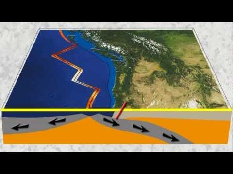 Plate Tectonics: Seafloor Spreading, Subduction and Megathrust Earthquakes