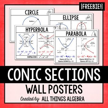conic sections circle ellipse hyperbola parabola wall posters this is a set pf posters to. Black Bedroom Furniture Sets. Home Design Ideas