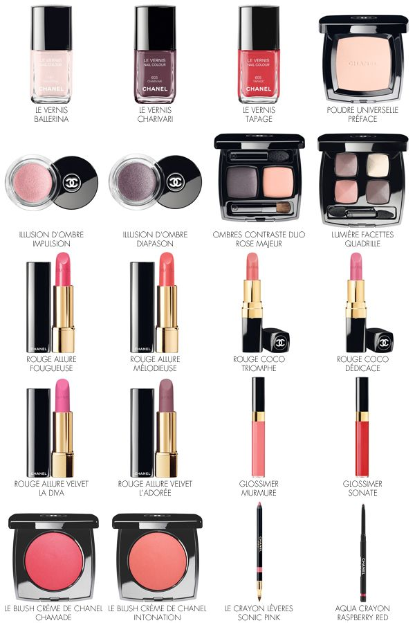 1000+ Ideas About Chanel Makeup Looks On Pinterest