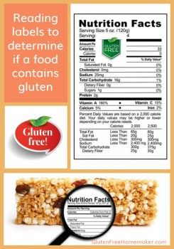 Reading Labels to Determine if a Food Contains Gluten at Gluten-Free Homemaker